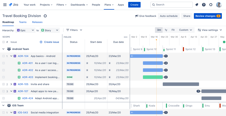 Abbildung des Workflows